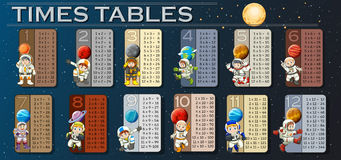 Times tables with astronauts in space background. Illustration Stock Photography