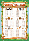 Times tables chart with animals in background. Illustration Stock Photos