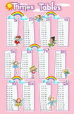 Times tables chart with fairies flying in background. Illustration Stock Image