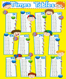 Times tables chart with happy boys. Illustration Royalty Free Stock Photo
