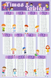 Times tables chart with happy children in background Royalty Free Stock Image