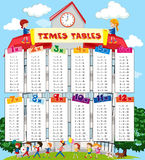Times tables chart with kids at school background Royalty Free Stock Image