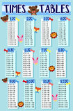 Times tables with cute animals background. Illustration Stock Photos
