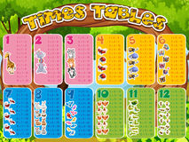 Times tables with cute animals. Illustration Stock Photo
