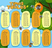 Times tables design with bees flying. Illustration Stock Image