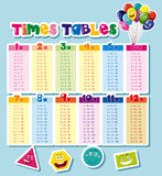 Times tables design with blue background. Illustration Royalty Free Stock Photography
