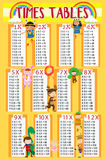 Times tables with kids in background. Illustration Royalty Free Stock Photo