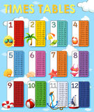 Times tables with summer elements background Stock Image