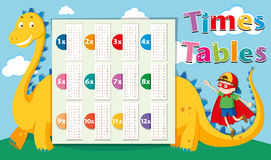 Times tables template with dragon in background. Illustration Stock Photo