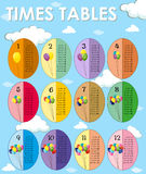 Times tables template with sky background. Illustration Stock Photo