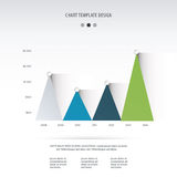 Timetable chart with three graphs showing development over years Royalty Free Stock Photos