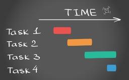 TIMING-Plan Stockfoto
