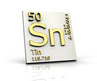 Tin form Periodic Table of Elements Royalty Free Stock Images