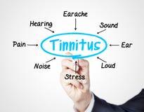 Tinnitus royalty free stock photography