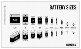 Tipi di batterie Immagini Stock Libere da Diritti
