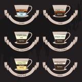Tipi di caffè Fotografia Stock Libera da Diritti