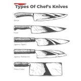 Tipi di coltelli da cucina royalty illustrazione gratis