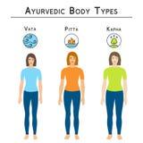 Tipi di corpo di Ayurvedic: vata, pitta, kapha Immagini Stock