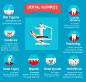 Tipi di servizi dentari della clinica Immagini Stock Libere da Diritti