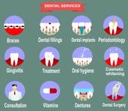 Tipi di servizi dentari della clinica Vettore infographic Fotografia Stock Libera da Diritti