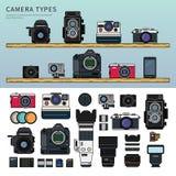 Tipi differenti di macchine fotografiche Fotografia Stock Libera da Diritti