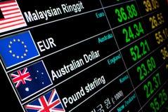 Tipo de cambio de moneda en tablero digital de la pantalla LED Fotografía de archivo libre de regalías