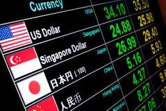Tipo de cambio de moneda en tablero digital de la pantalla LED Imagen de archivo