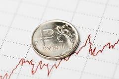 Tipo de cambio de la rublo Foto de archivo libre de regalías