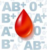 Tipo de sangre Fotos de archivo