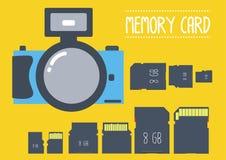 Tipo de tarjeta de memoria con la cámara en diseño plano Fotos de archivo