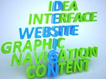 Tipo del diseño del Web site Imagen de archivo libre de regalías