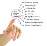 Tipo - 2 fábricas del riesgo de la diabetes foto de archivo libre de regalías