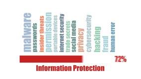 Tipografía relacionada de las palabras de la protección de información