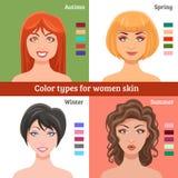 Tipos da pele das mulheres ajustados ilustração stock