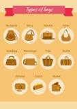 Tipos de bolsos Imagen de archivo libre de regalías