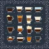 Tipos de café Fotografia de Stock