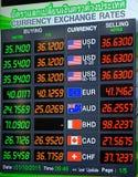 Tipos de cambio de moneda Fotografía de archivo libre de regalías