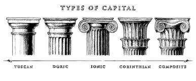 Tipos de capital Orden clásica Imagen de archivo libre de regalías