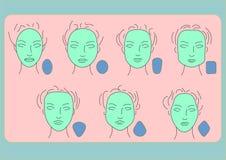 Tipos de cara femenina ilustración del vector