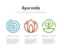 Tipos de corpo 03 de Ayurveda Imagem de Stock