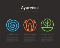 Tipos de corpo 01 de Ayurveda Imagem de Stock