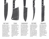 Tipos de cuchillos de cocina Fotos de archivo libres de regalías