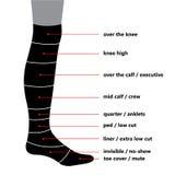 Tipos de esquema de los calcetines ilustración del vector