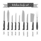 Tipos de facas de cozinha ajustadas Imagem de Stock