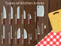 Tipos de facas de cozinha, ilustração do vetor Fotos de Stock Royalty Free