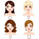 Tipos de la forma de la cara de las mujeres