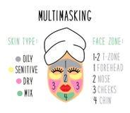 Tipos de la piel de la cara y zonas lindos y simples de la cara para multimasking stock de ilustración
