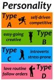 Tipos de personalidade ilustração stock