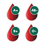 Tipos de sangue ícones A+, B+, AB e o Vermelho, gota do inclinação do ícone do sangue Doando o sangue Imagem de Stock
