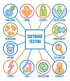 Tipos de testes do software, grupo linear do ícone, coleção do vetor imagem de stock royalty free